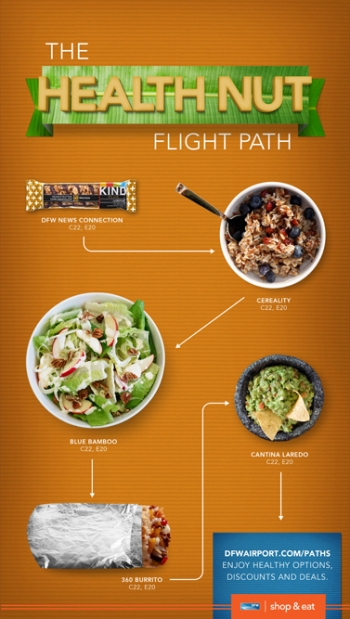 flightpathhealth
